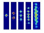 Planar Ion Trap; Magnesium Ions