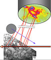 New X-Ray Microbeam Answers 20-Year-Old Metals Question