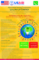 School Poster for Colors of Energy