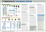 Cyberspace career fields, training paths, badge proposed