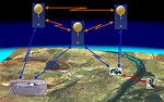 Combat Airborne Network