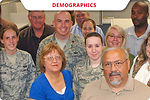 Service demographics offer snapshot of force