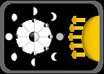 Diagram of Moon faces