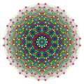 1 42 polytope in E6 Coxeter plane projection, vertices colored by directional overlap, with red,orange, yellow, green, cyan, blue, purple for 8,16,24,32,48,64 and 96 vertices respectively.