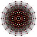 10-demicube graph, red, orange, yellow green vertices have multiplicity of 1,2,4,8.