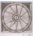 Image #3 of sequence -  A decorative wind rose in: Philosophi ac medici.... by Fabrizio Padovani, 1601.  P. 19. Call Number QC931.P32 1601