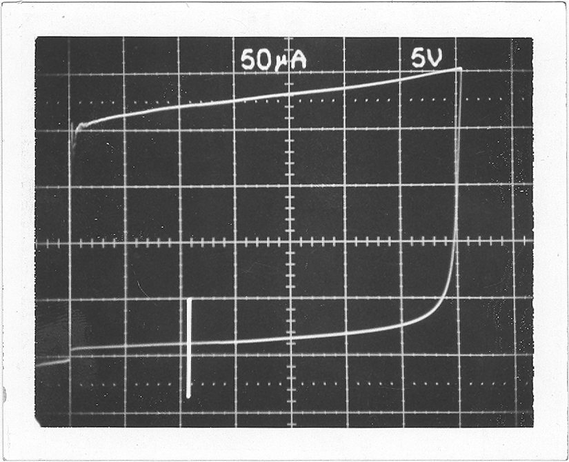 Oscilloscope traces