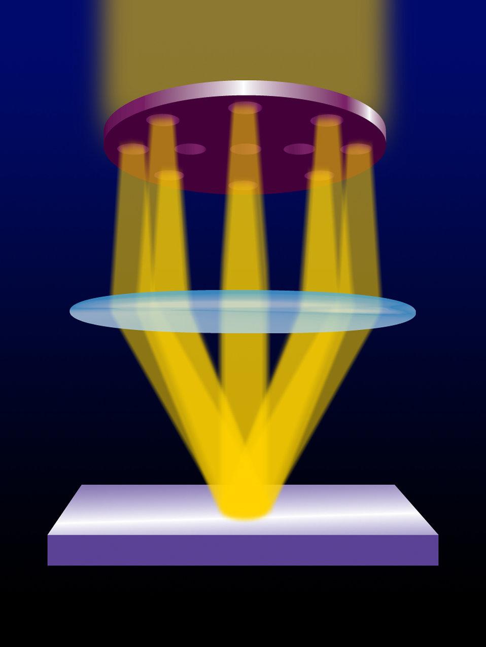 Optical Nano Vision