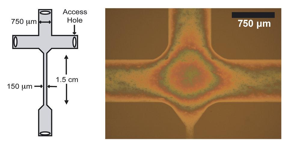 Nanoglassblowing