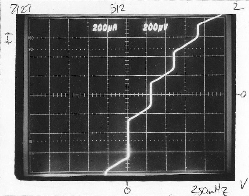 1996--Original photo of oscilloscope trace