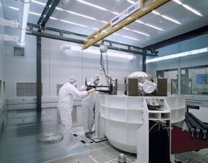 Molecular Measuring Machine