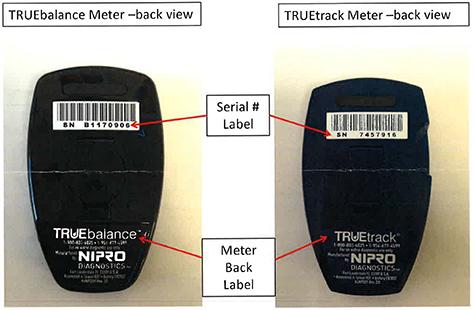 RECALLED – Blood Glucose Meters