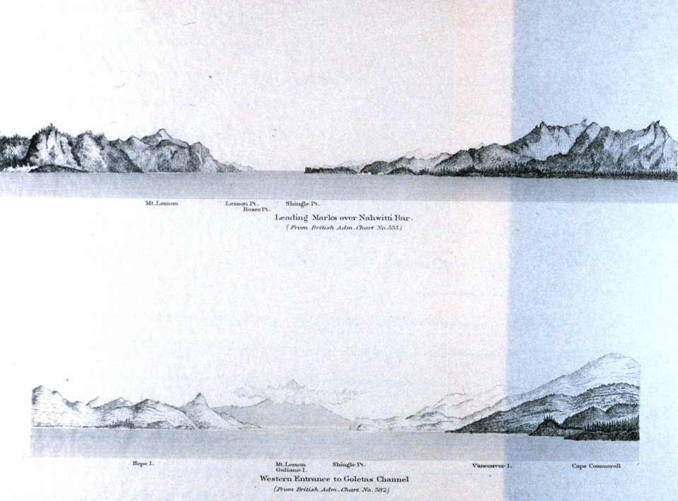 Leading marks over Nahwitti Bar.  Western entrance to Goletas Channel.  In: Pacific Coast Pilot Alaska Part I 1883.  P. 16.  Library call number VK943 .N3 1883.