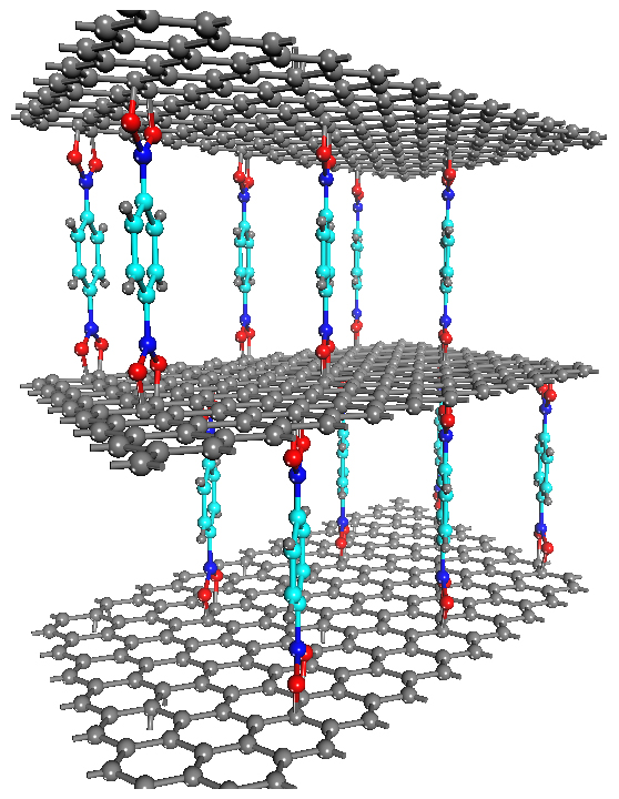 Graphene; Hydrogen Storage