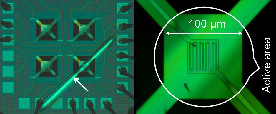 Microhotplate Technology
