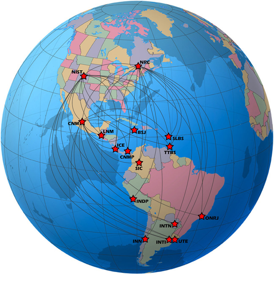 Sistema Interamericano de Metrologia (SIM) Time Network