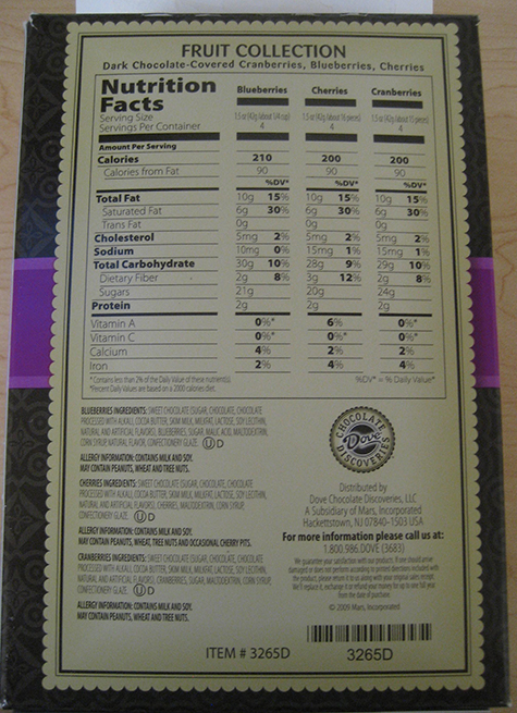 RECALLED – Dark Chocolate-Covered Fruit Collection