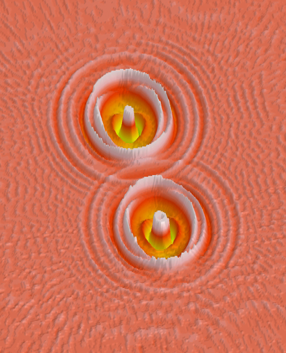 Synchronized Nano-oscillators