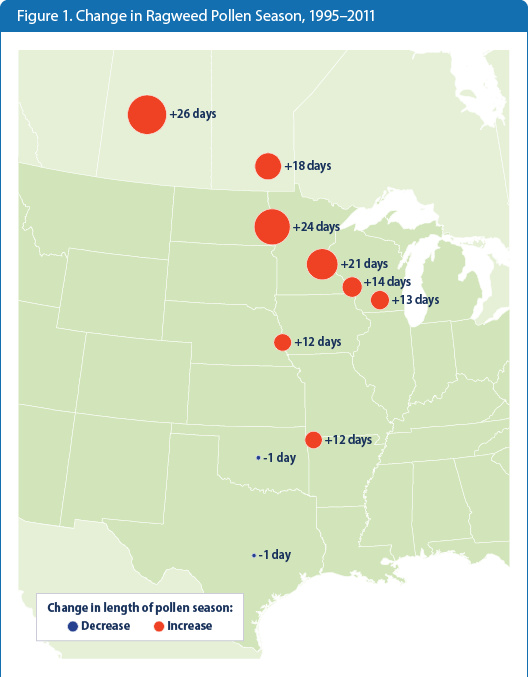 Climate Change Indicators - Change in Ragweed Pollen Season