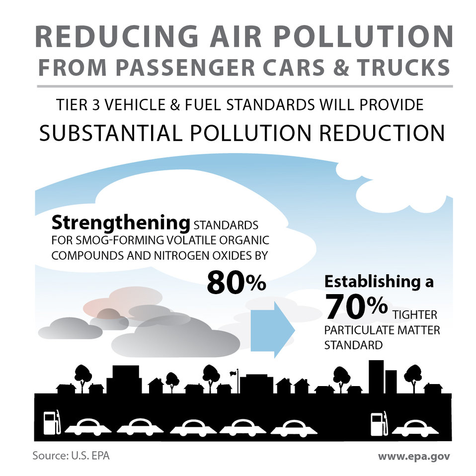 Reducing Air Pollution from Passenger Cars and Trucks