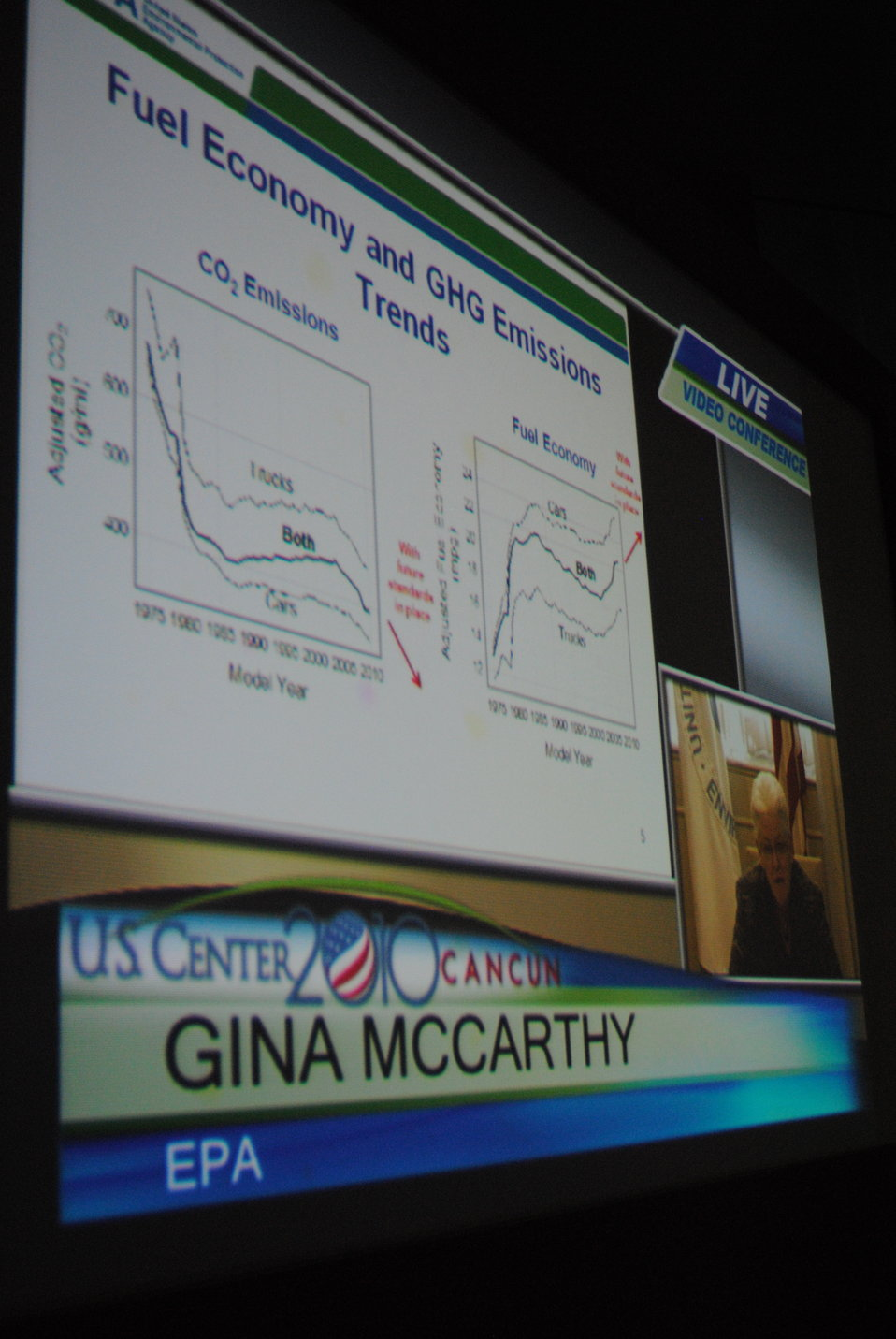 Gina McCarthy of the EPA Addresses the U.S. Center