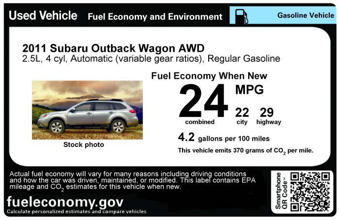 Used Car Fuel Economy Label