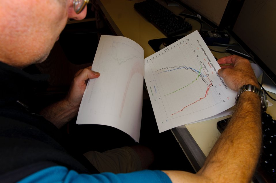 August 6, 2011 The CTD graphs are studied in our onboard dry lab