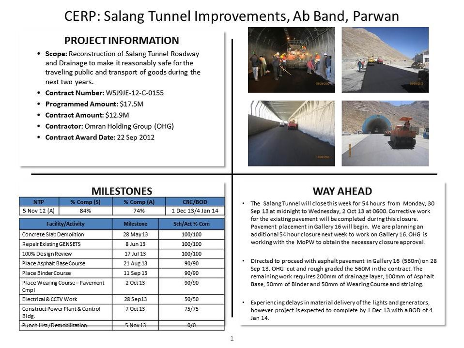 CERP Salang Tunnel Quad