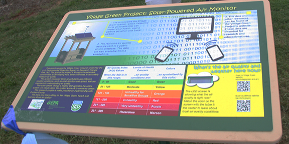 June 2013 - Village Green Project informative sign