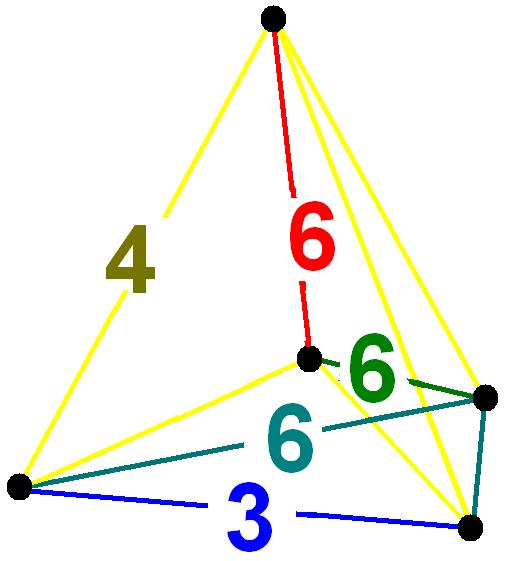 Runcicantitruncated 5-simplex vertex figure