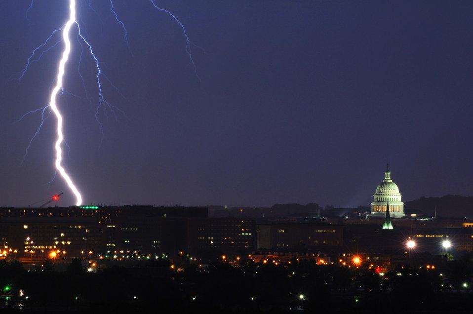 D.C. shock