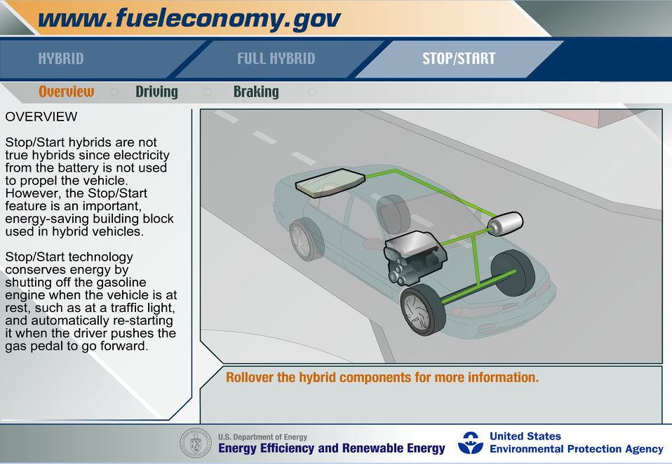 Stop-Start Hybrid Overview