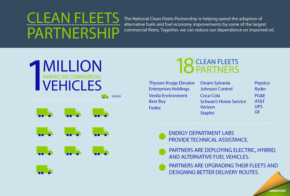 National Clean Fleets Partnership