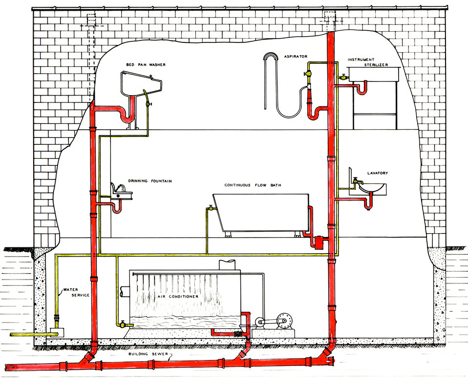 This historic diagram depicted an example of a hospital's unsatisfactory plumbing configuration. This cross-section of the building, and its