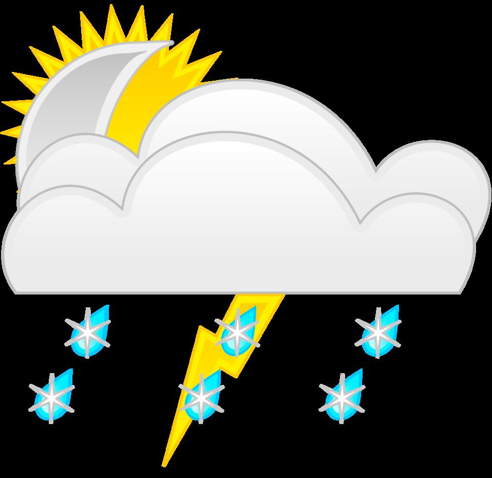 weather symbols template