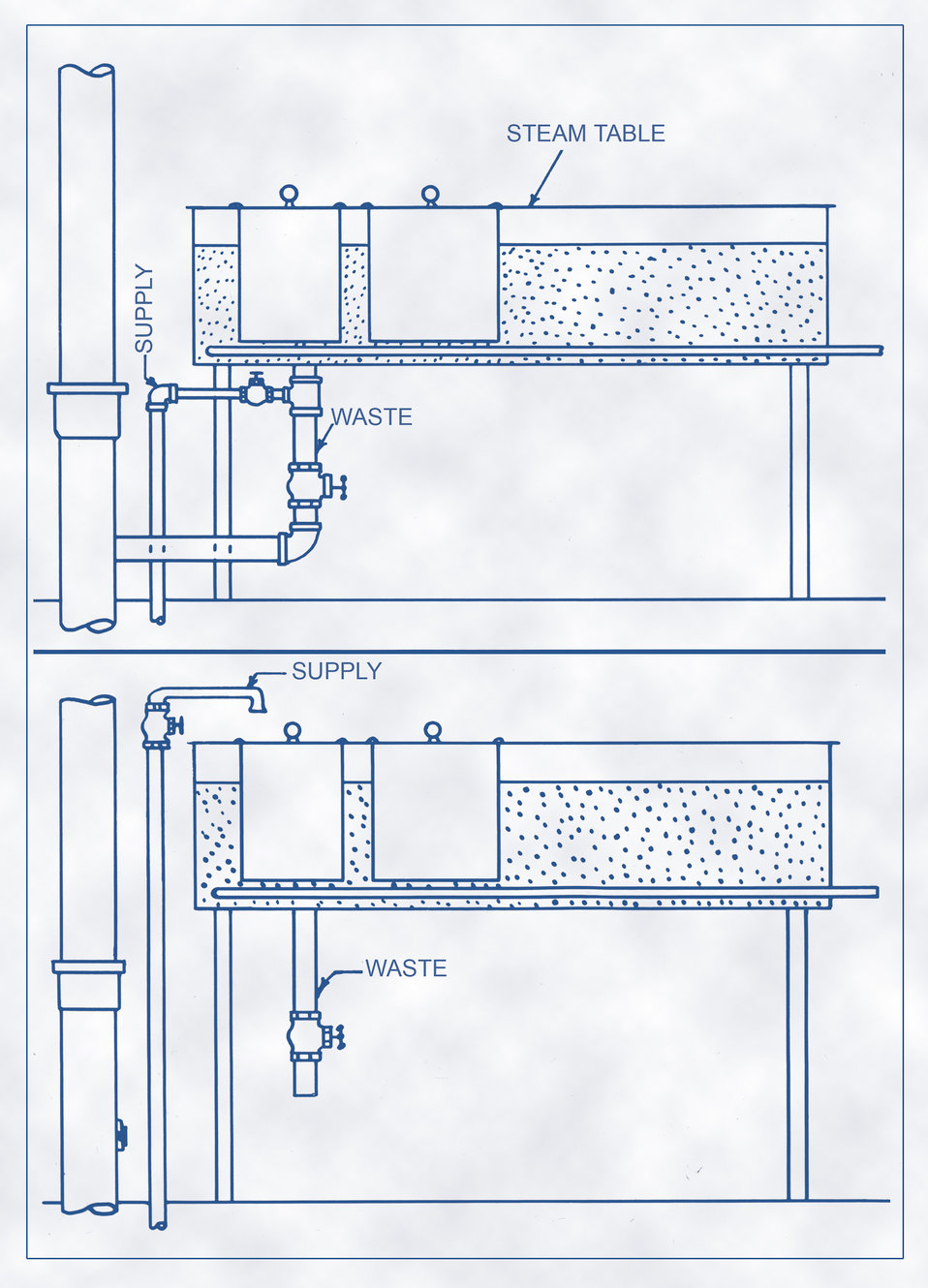 This historic 1936 diagram, which had been digitally enhanced and colorized, illustrated two possible plumbing configurations of a steam tab