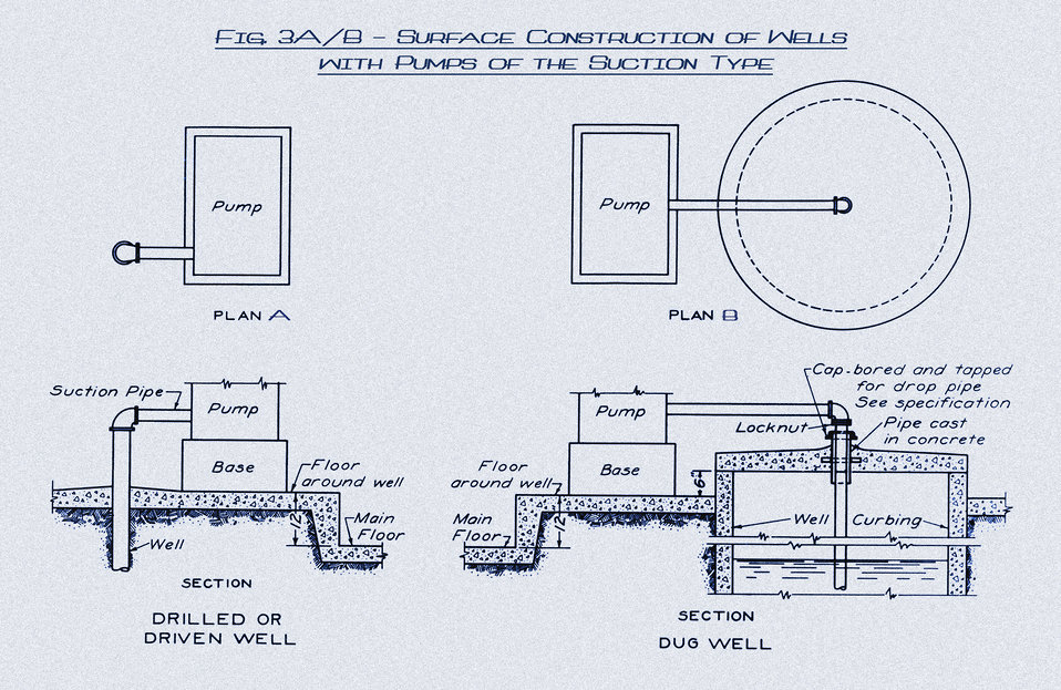 This historic diagram, which had been digitally enhanced and colorized, depicted the surface construction of a 'dug'-, 'drilled'-, and 'driv