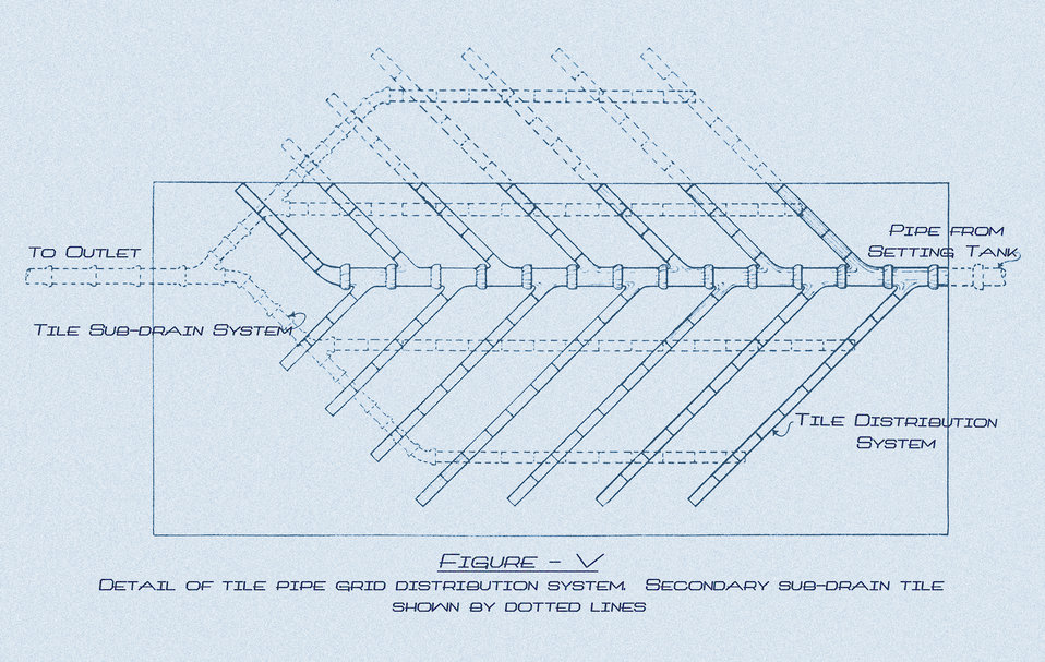 This historic diagram, which had been digitally enhanced and colorized, depicted one method of sewage disposal recommended for farm homes. T