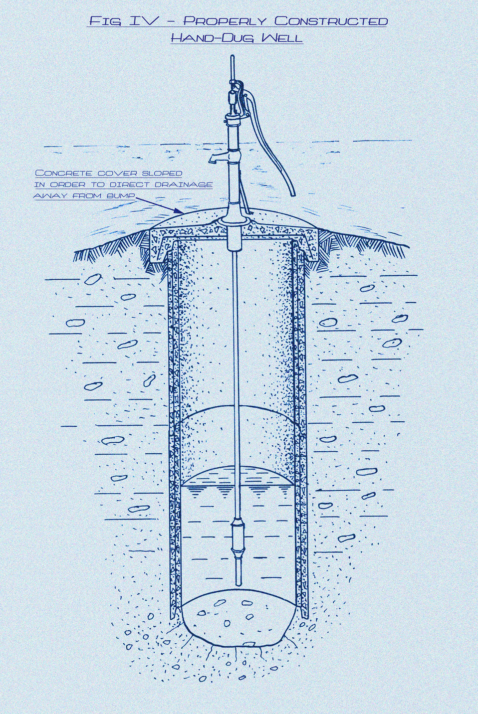 This historic diagram, which had been digitally enhanced and colorized, depicted an example of a properly constructed 'dug' type well, showi