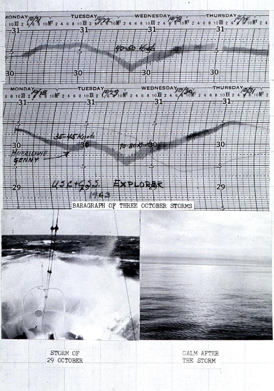 Annotated barograph showing storm passages. EXPLORER cable survey to St. Hilaire, France